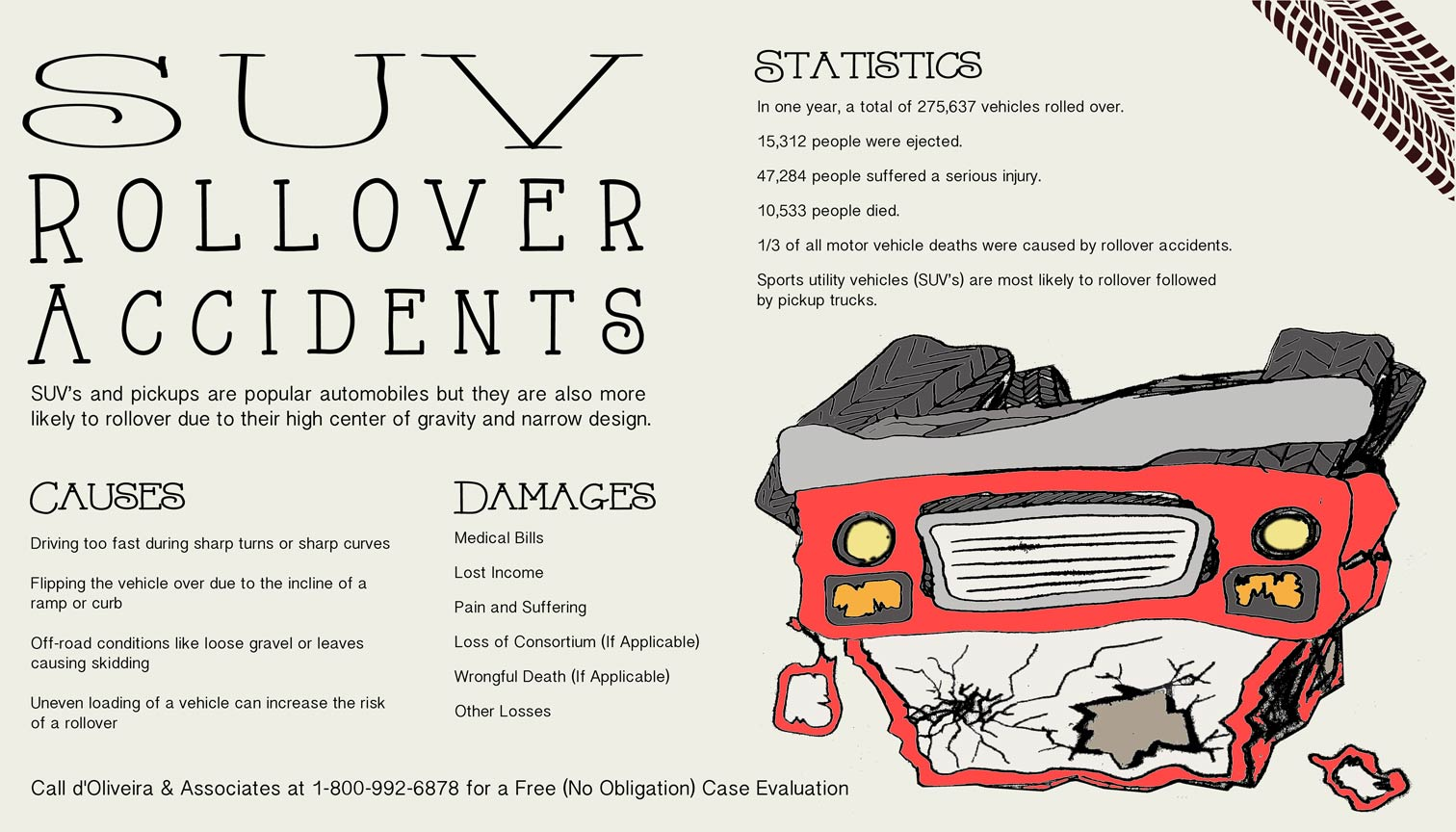 SUV Rollover Accidents Infographic